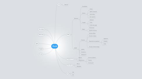 Mind Map: Flo