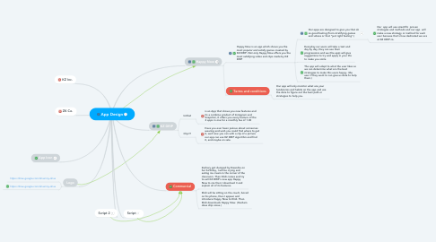 Mind Map: App Design