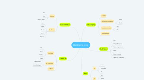 Mind Map: Elektrische kring