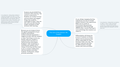 Mind Map: The role of the planner: Mr. Hussain
