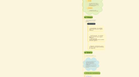 Mind Map: die Bildkraft = ein allgemeiner Stilzug