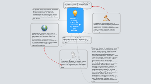 Mind Map: Chapter 3: Gaining Clarity on our Goals  By Wiggins and McTighe