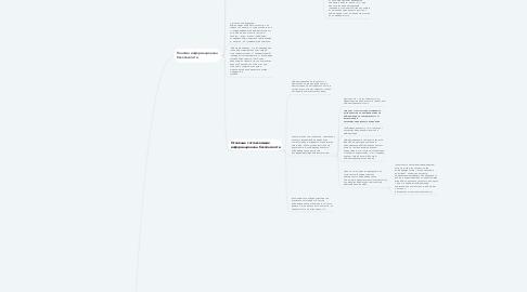 Mind Map: Угрозы информационной безопасности.
