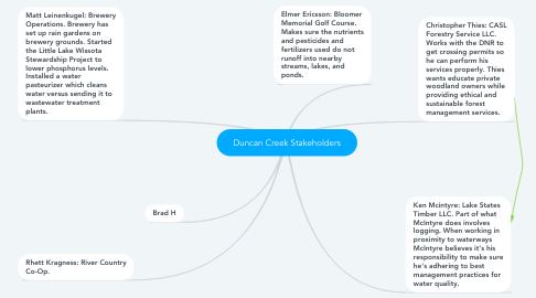Mind Map: Duncan Creek Stakeholders
