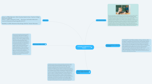 Mind Map: Strategies to Motivate my Student