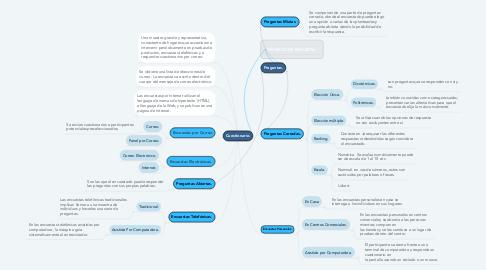 Mind Map: Cuestionario.