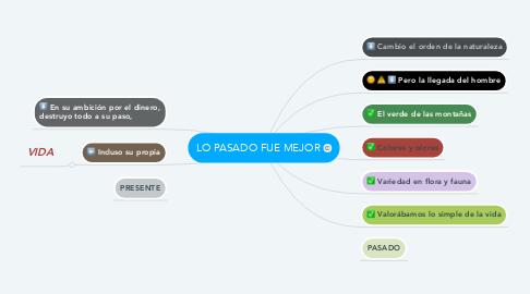 Mind Map: LO PASADO FUE MEJOR