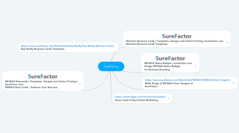 Mind Map: SureFactor