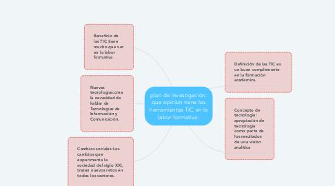 Mind Map: plan de investigaciòn: que opinion tiene las herramientas TIC en la labor formativa.