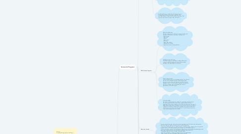 Mind Map: TNO - The Neighbourhood Organization