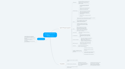Mind Map: Pathways of development for learning                        - The Early Learner