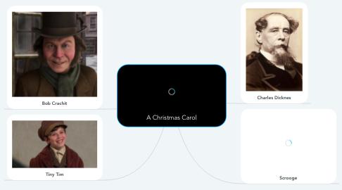 Mind Map: A Christmas Carol