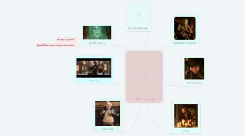 Mind Map: Christmas carol
