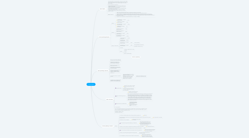 Mind Map: O'Reilly Media