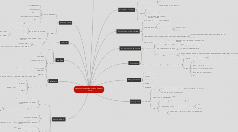 Mind Map: Working Effectively With Legacy Code