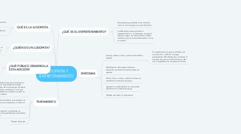 Mind Map: LUDOPATÍA Y ENTRETENIMIENTO