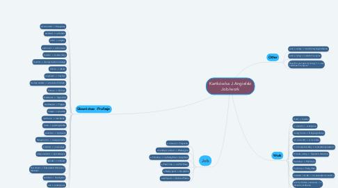 Mind Map: Kartkówka J.Angielski Job/work