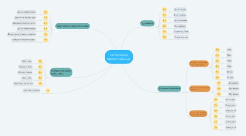 Mind Map: Склонение числительных