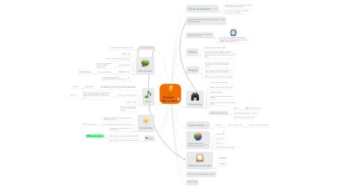 Mind Map: Verpaalin  Opit ja Opet