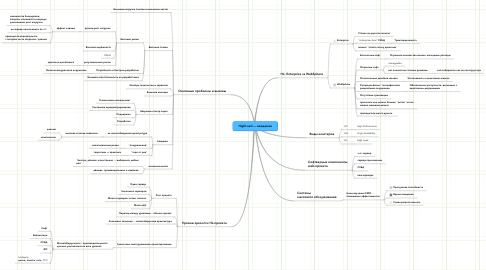 Mind Map: HighLoad — введение