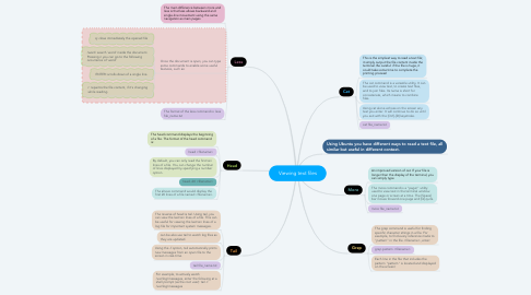 Mind Map: Viewing text files