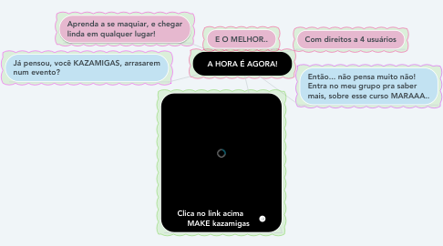 Mind Map: A HORA É AGORA!