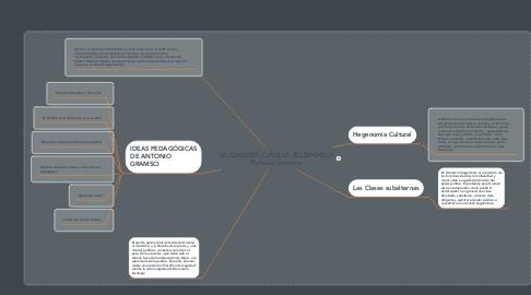 Mind Map: SOCIOLOGÍA CLÁSICA DECIMONICA Antonio Gramsci
