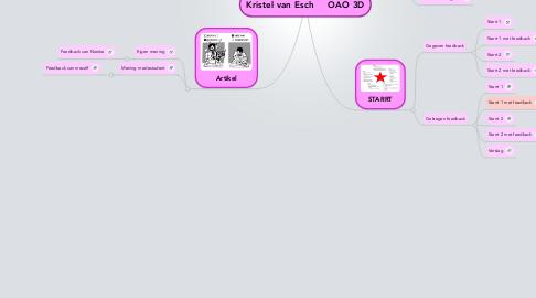 Mind Map: Kristel van Esch     OAO 3D