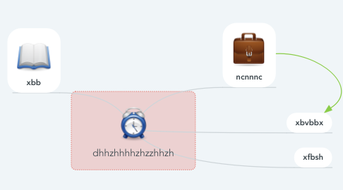 Mind Map: dhhzhhhhzhzzhhzh