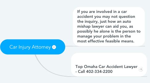 Mind Map: Car Injury Attorney