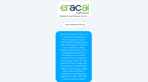 Mind Map: Eracal Software Pvt. Ltd. is an IT enterprise that stands at the crossroads of cloud, mobile,digital marketing and web technologies. The shift from traditional, offline business processes to online, cloud-enabled systems is heralding a monumental transformation in business and industry. Eracal is at the forefront of this change. We leverage the transformative power of technology to help clients maximize their IT investments and align their operations in sync with their strategic business goals.