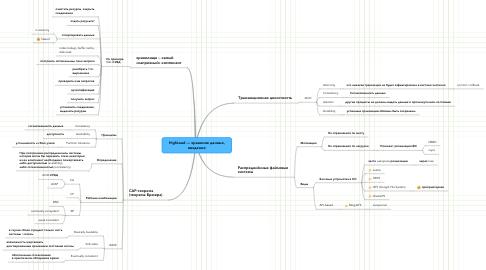 Mind Map: HighLoad — хранение данных, введение