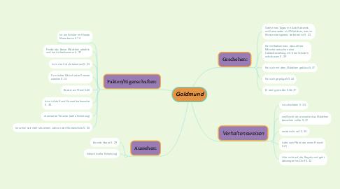 Mind Map: Goldmund