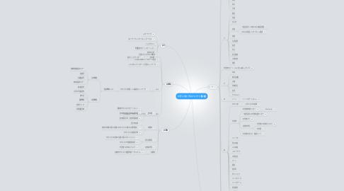 Mind Map: ひきこもりプロジェクト