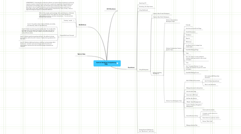Mind Map: Central Desktop Competency Map