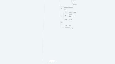 Mind Map: Структура нового сайта tvoiekino.ru