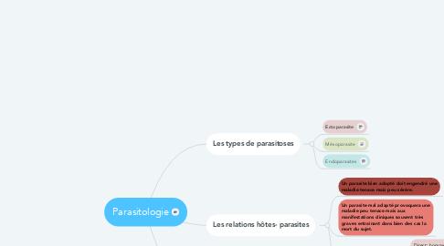 Mind Map: Parasitologie