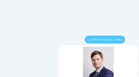 Mind Map: Law Office of Matthew Jeffery