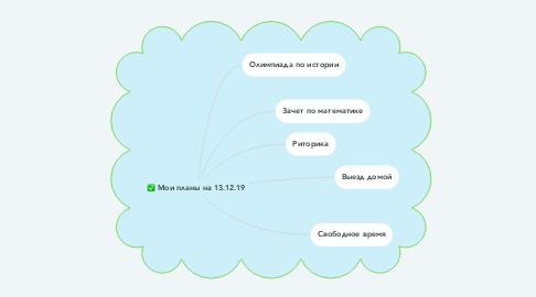 Mind Map: Мои планы на 13.12.19