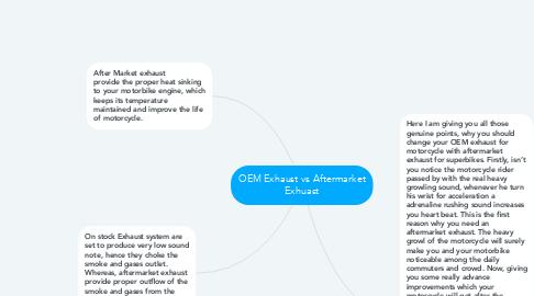 Mind Map: OEM Exhaust vs Aftermarket Exhuast