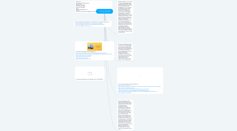 Mind Map: Hii Commercial Mortgage Loans Des Moines IA