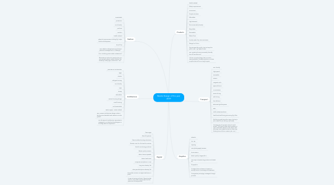 Mind Map: Bezels Design of the year 2019