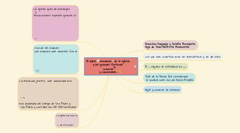 Mind Map: El papel 📝económico💸de la iglesia🙏  y las grandes fortunas💰  mineras⛏  y comerciales👩💼👨💼