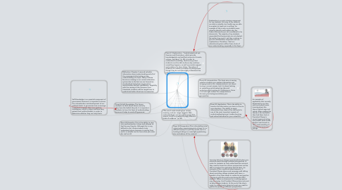 Mind Map: Chapter 4: The Six Facets of Understanding By Wiggins and McTighe