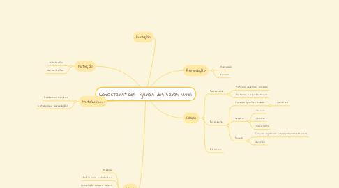 Mind Map: Característicos  gerais dos seres vivos