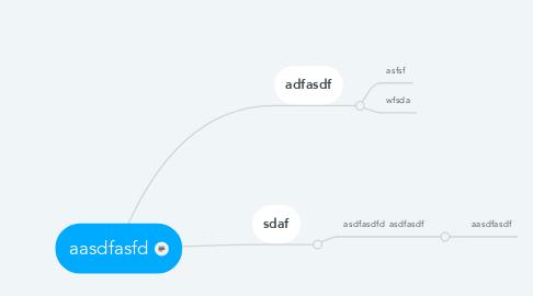 Mind Map: aasdfasfd