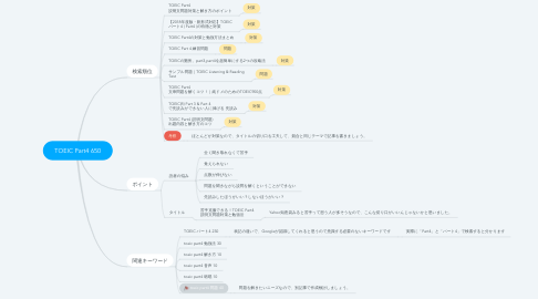 Mind Map: TOEIC Part4 650