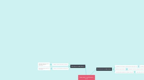 Mind Map: Правовые проблемы , и их  решения