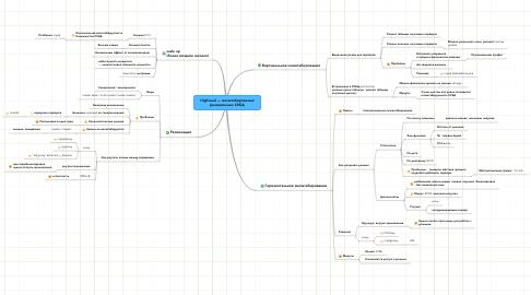 Mind Map: HighLoad — масштабирование реляционных СУБД