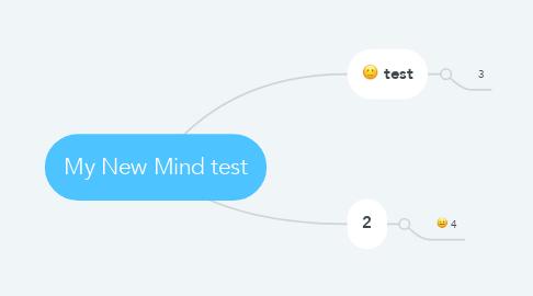 Mind Map: My New Mind test